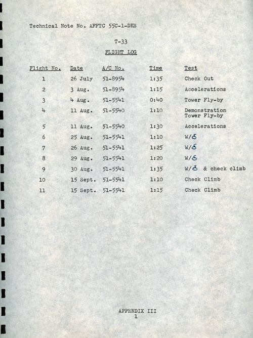 AppendixIIIPage1(42)b